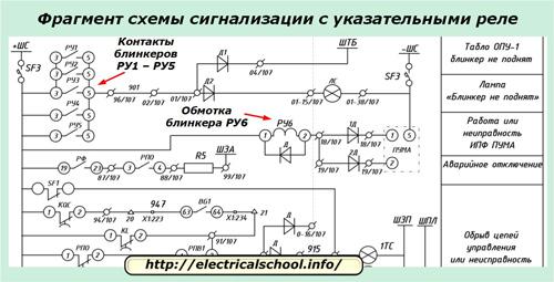 Фрагмент схемы сигнализации с указательным реле