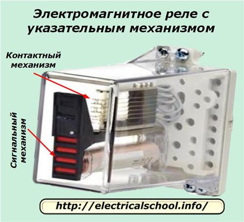 Электромагнитное реле с указательным механизмом