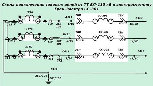 Схема подключения токовых цепей от трансформаторов тока