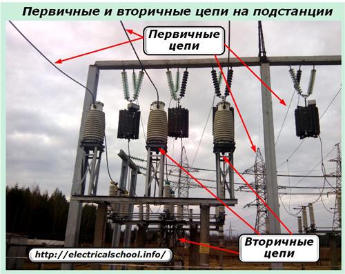 Первичные и вторичные цепи на подстанции