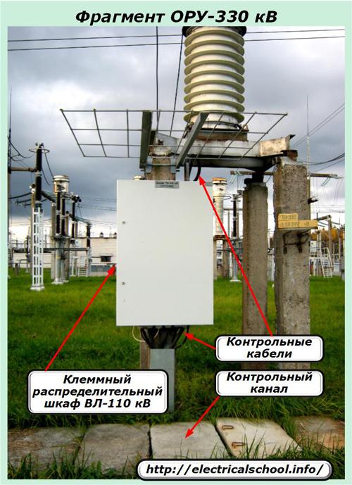 Фрагмент ОРУ-330 кВ
