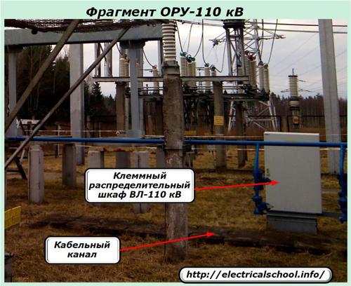 Фрагмент ОРУ-110 кВ