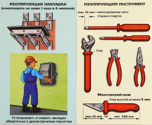 Изолирующая накладка и изолирующий инструмент