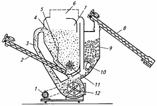 Функциональная схема дробилки ДБ-5