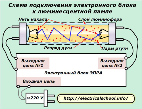 Схема подключения электронного блока с люминесцентной лампе