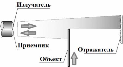 рефлекторный оптический датчик