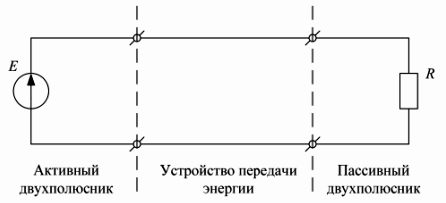 Обобщенная эквивалентная схема электрической цепи