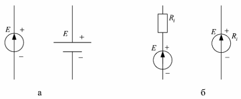 Схемы источников ЭДС: а - идеального; б - реального