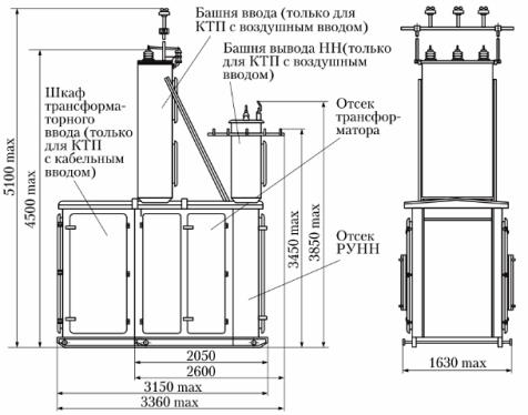 КТП мощностью 63 - 400 кВА
