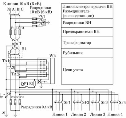 Схема столбовой КТП