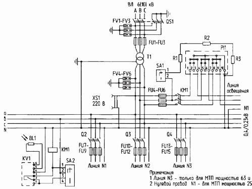 Схема КТП мачтового типа
