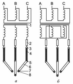 Схема короткой сети дуговой сталеплавильной печи с соединением токоподводов