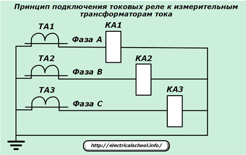 Принцип подключения токовых реле к измерительным трансформаторам тока