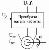Схема подключения частотного преобразователя к асинхронному электродвигателю
