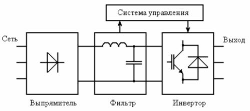 Схема частотного преобразователя асинхронного двигателя