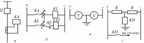 Контроль состояния изоляции в сетях с изолированной нейтралью