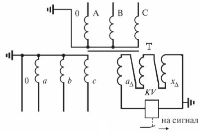 Схемы контроля изоляции в цепях переменного тока в сети с изолированной нейтралью