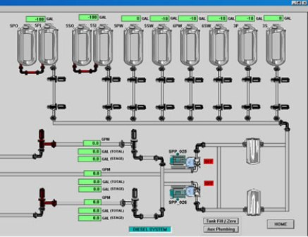 мнемосхема технологических процессов