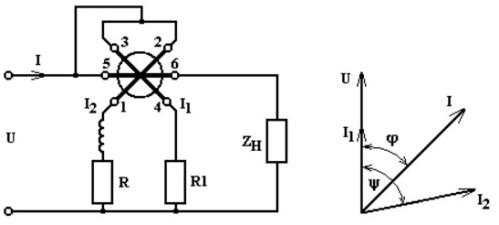принцип действия электродинамического фазометра