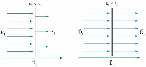 электрическая индукция