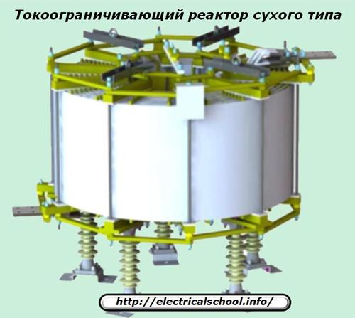 Токоограничивающий реактор сухого типа