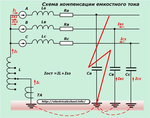 Схема компенсации емкостного тока