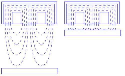 Принцип работы бесконтактного индуктивного датчика положения