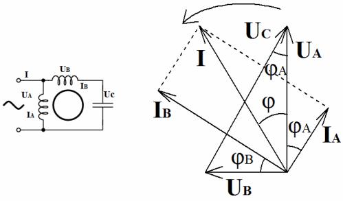 Векторная диаграмма конденсаторного двигателя