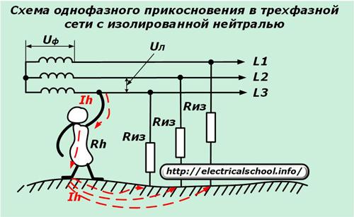 Схема однофазного прикосновения в трехфазной сети с изолированной нейтралью