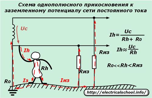 Схема однополюсного прикосновения к заземленному потеницалу сети