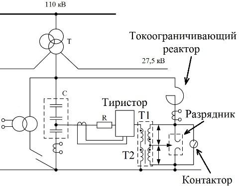 Секция конденсаторов продольной компенсации