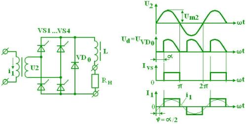 Схема управляемого выпрямителя с нулевым диодом