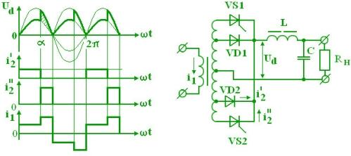 Схема управляемого выпрямителя с вольтодобавкой