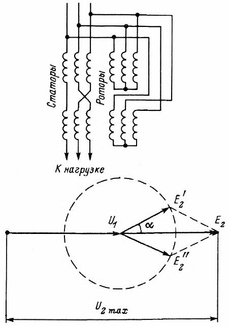 Схема и векторная диаграмма сдвоенного регулятора