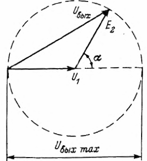 Векторная диаграмма индукционного регулятора