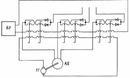Система магнитный усилитель-асинхронный двигатель