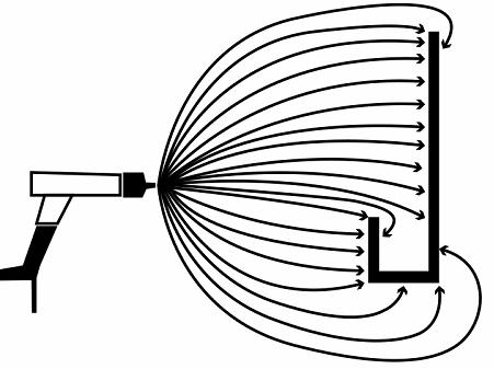 Окрашивание электростатическим методом