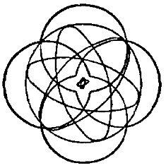 Схема строения атома неона