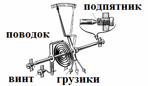 Поводок, подпятник, винт и грузики