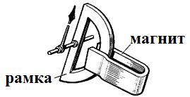 Рамка с магнитом