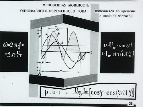 Мгновенная мощность однофазного переменного тока