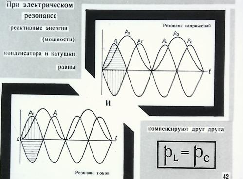 Электрический резонанс
