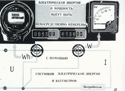 Измерение электрической энергии и мощности