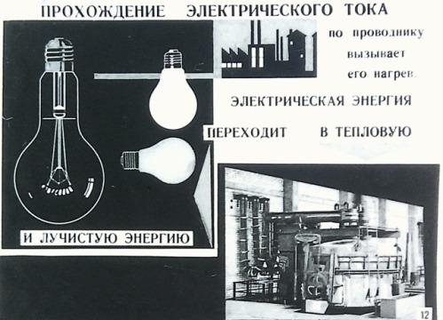 Прохождение электрического тока
