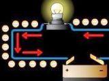 Условия существования электрического тока