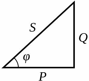 Треугольник мощностей и коэффициент мощности