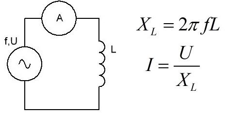 Индуктивность в цепи переменного тока