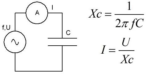 Емкость в цепи переменного тока