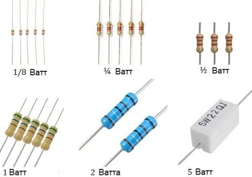 Максимальная рассеиваемая резистором мощность