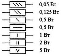 Обозначение резисторов на схемах